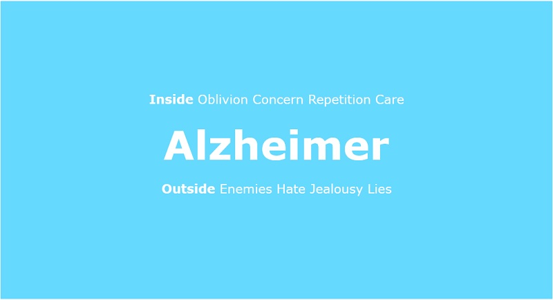 Alzheimer - inside and outside the disease