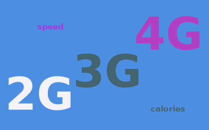 2G, 3G and 4G at indoor bike