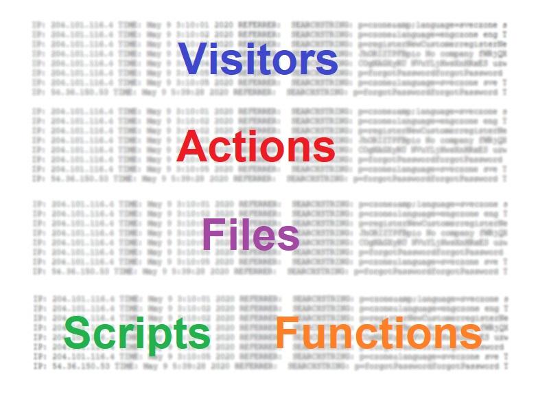 Web attacks and analysis